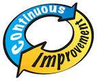 Continuous Improvement in Procurement